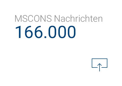 kennzahlen-MSCONS-nachrichten
