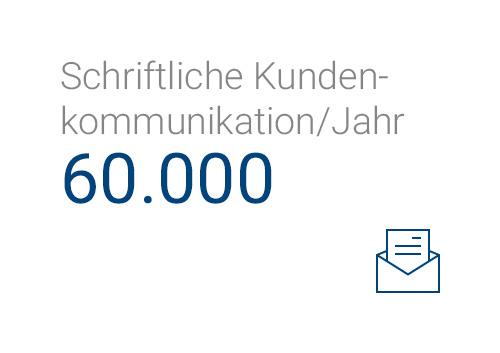kennzahlen-kundenkommunikation